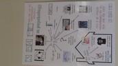 3B4ME in Sociology