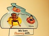 We Learn Fluency Skills