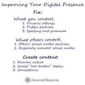 Your Digital Presence