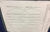 Using a venn diagram for comparing and contrasting