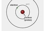 Atoms:)