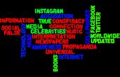 Literacy of Media