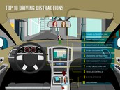 10 driving distractions