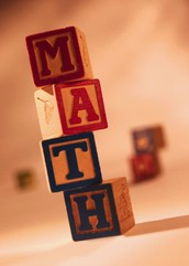 Math Manipulatives Grades 3-6: Moving from Concrete to Abstract
