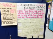 Exemplary Work Criteria on elapsed time in Ms. Villanueva's class.