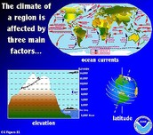 SOME FACTORS THAT CAN AFFECT WEATHER