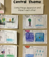 Kindergartners illustrate examples of how we can impact in a helpful and harmful way