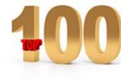 Top 100 Blog list for Educators
