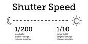 Shutter speed with light