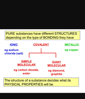 substances with different type of bonds