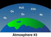 The Atmosphere and it's Contents