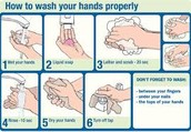 the steps to hand washing
