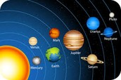 Uranus and the other planets