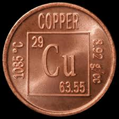 Copper the element