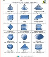 Another picture of 2d and 3d shapes