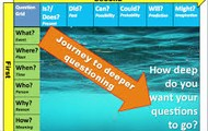 Get students to do the asking