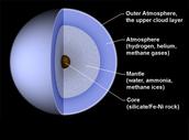 Uranus cutaway
