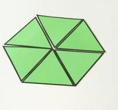 3-fold Symmetry