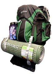 What you should Have in Your Backpack