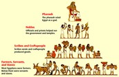 Ancient Egyptian social heaarchy
