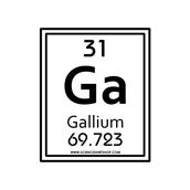 Gallium's Square on the Periodic Table
