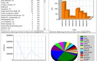 Powerful Analytics, Simple Interface