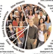 Heritate Language Learners
