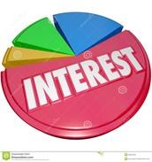Career Interest