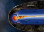 What is the Earth's Magnetic Field?