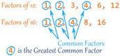 Common Factoring