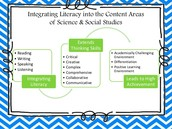 Integrating Literacy Across the Curriculum