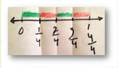 Elementary Fractions Content Institute