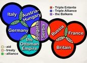 Entangled Alliances