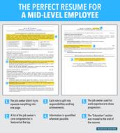 3. ID Transferable Skills