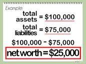 Calcualting your net worth