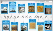Timeline to Track Events