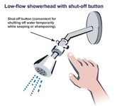 Water Usage from Showerhead