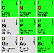 Other Nonmetals