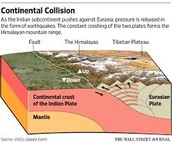 Reasons in terms of plate tectonic movement