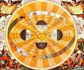 Copernicus' theory