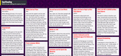 Share Your Reading on Our Class Padlet!