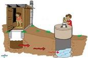 3) What is a waterborne disease?