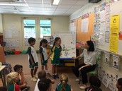 G1 JWo: Acting Out a Story