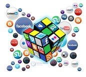What can social media marketing do for you?
