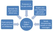 how a cyber-bully hurts you