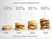Rising obesity rates