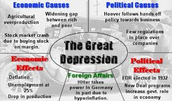 Causes & Effects of the Depression, 1929-1933