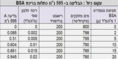 טבלה מס' 1