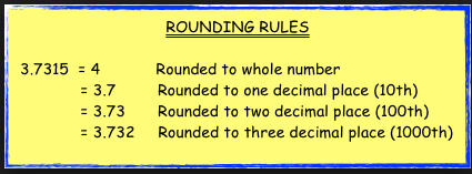Rounding | Smore Newsletters for Education