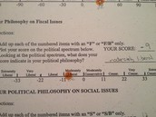 Philosophy on Fiscal Issues